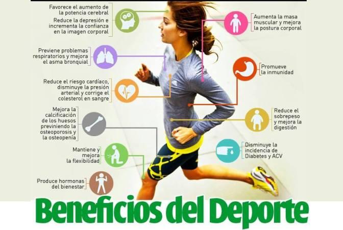 El deporte y sus beneficios en la salud física y mental y psicológica.